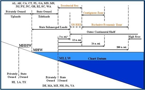 Us Maritime Borders Map U.S. Maritime Limits & Boundaries